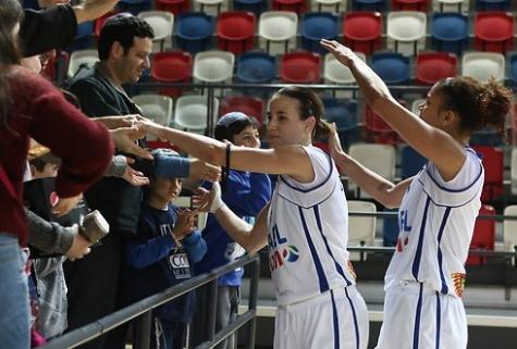 Женский Евробаскет-2019 пройдет вСербии иЛатвии
